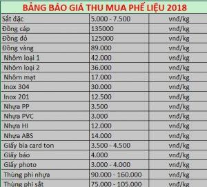 Bảng báo giá thu mua phế liệu mới nhất  2018
